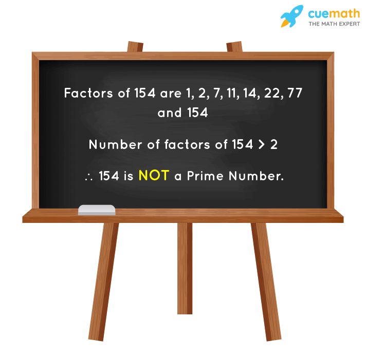 Is 154 a Prime Number?