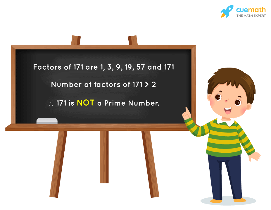Is 171 a Prime Number?