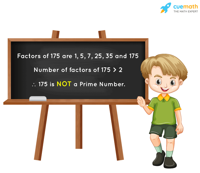 Is 175 a Prime Number?