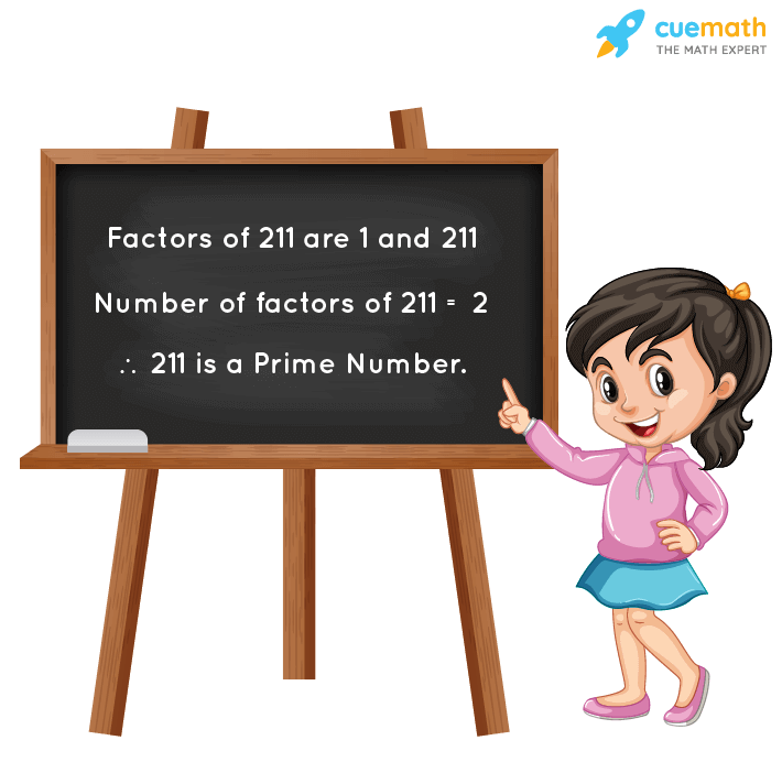 Is 211 a Prime or Composite?