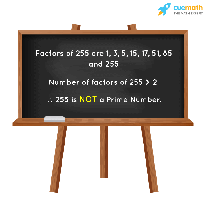Is 255 a Prime Number?