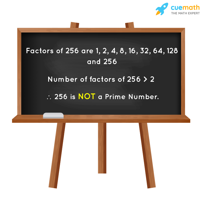 Is 256 a Prime Number?