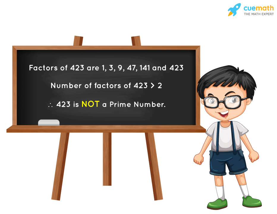 Is 423 a Prime Number?