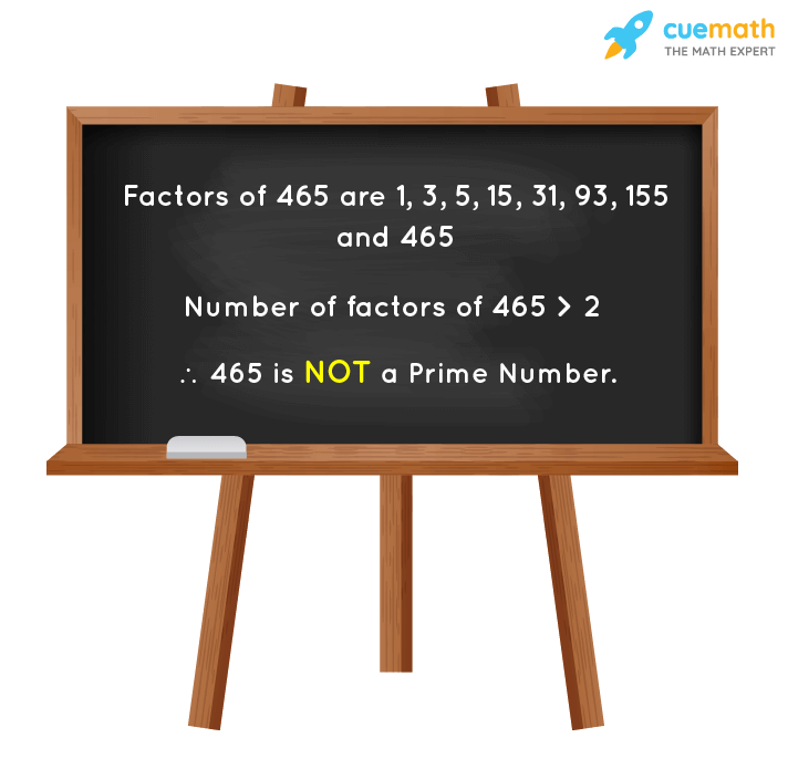 Is 465 a Prime Number?