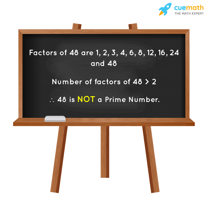 Is 48 a Prime Number?