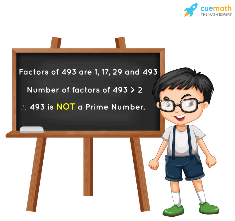 Is 493 a Prime Number?