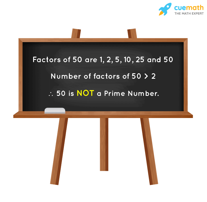 Is 50 a Prime Number?