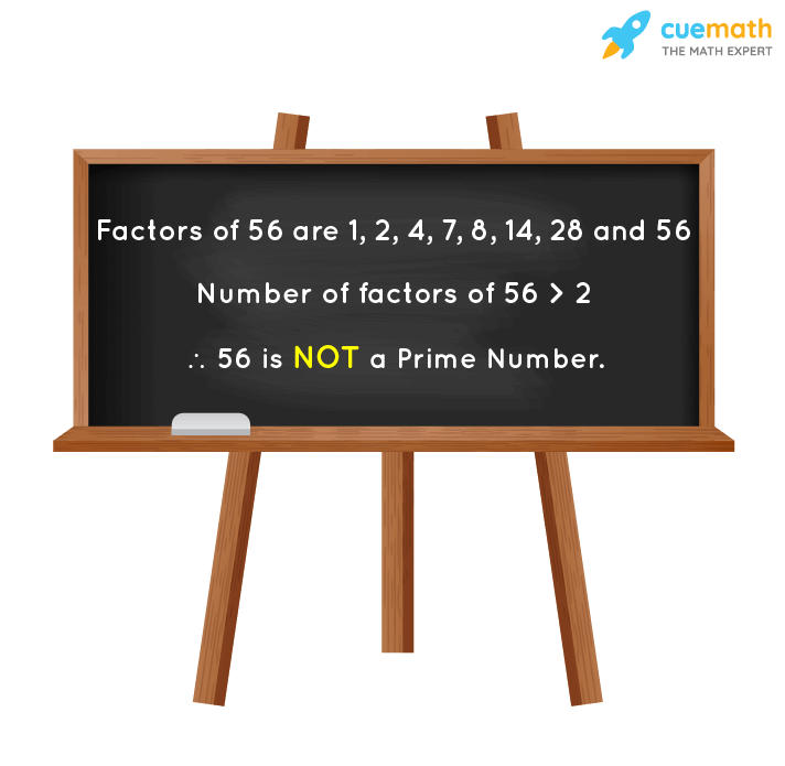 Is 56 a Prime Number?