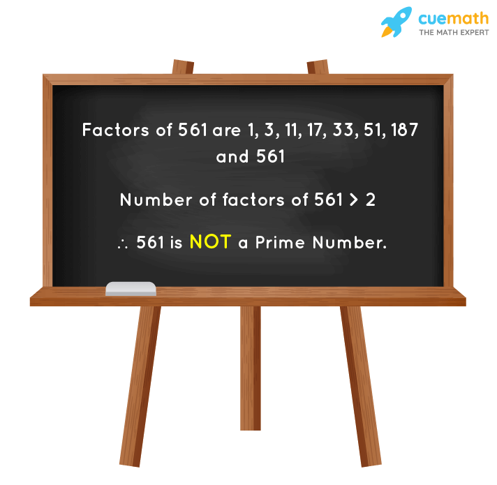 Is 561 a Prime Number?