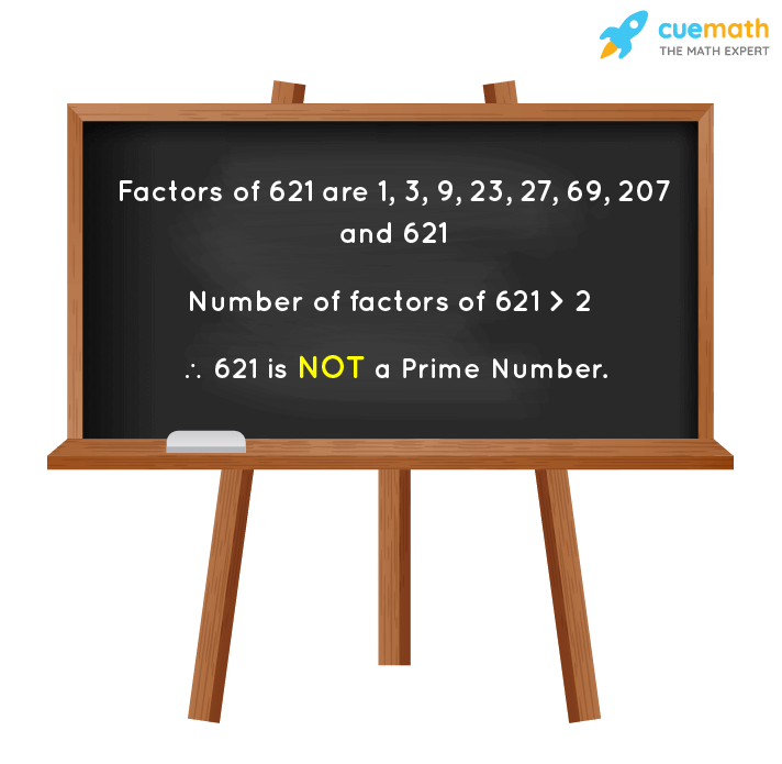 Is 621 a Prime Number?