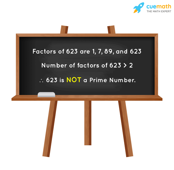 Is 623 a Prime Number?
