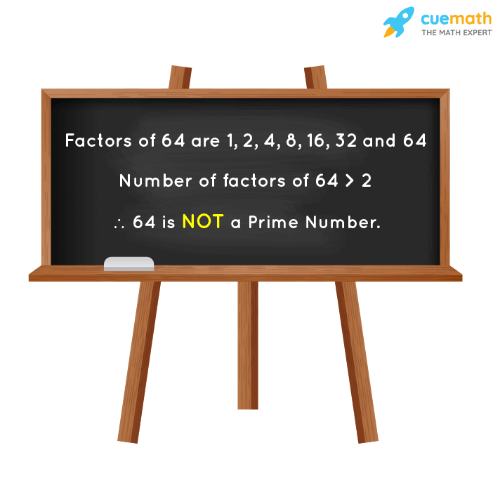Is 64 a Prime Number?