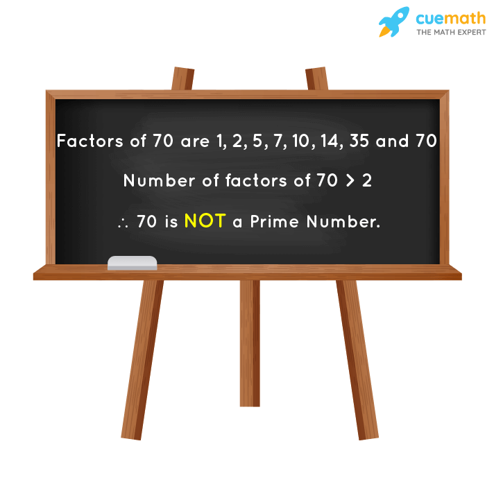 Is 70 a Prime Number?