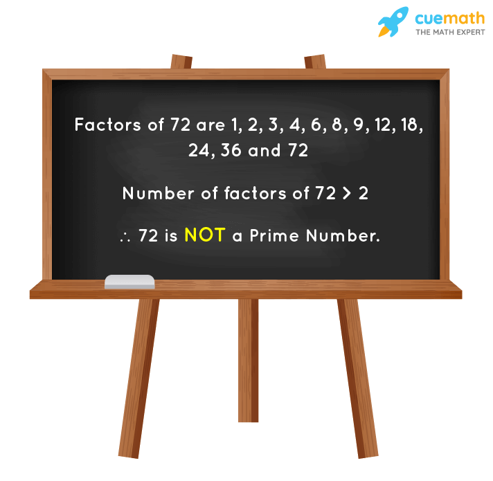 Is 72 a Prime Number?