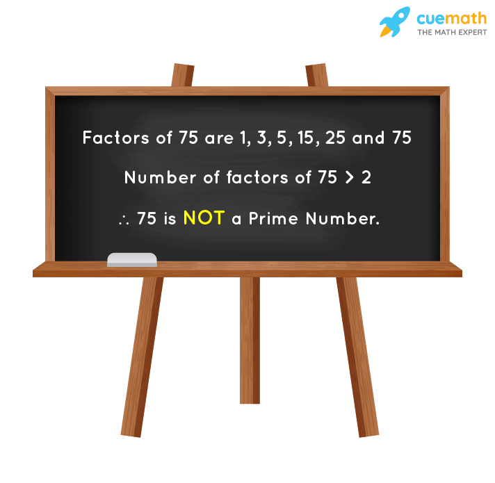 Is 75 a Prime Number?