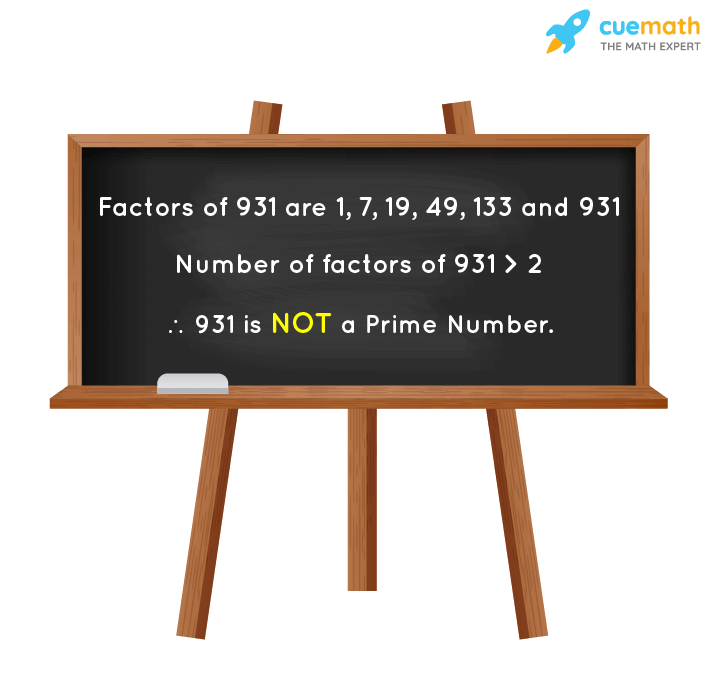 Is 931 a Prime Number?
