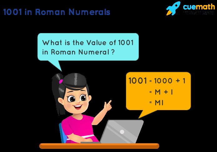 1001 in Roman Numerals