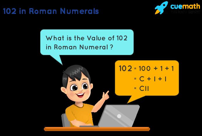 102 in Roman Numerals