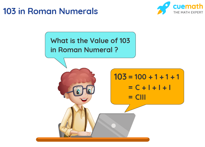 103 in Roman Numerals