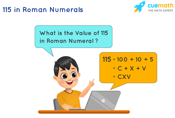 115 in Roman Numerals