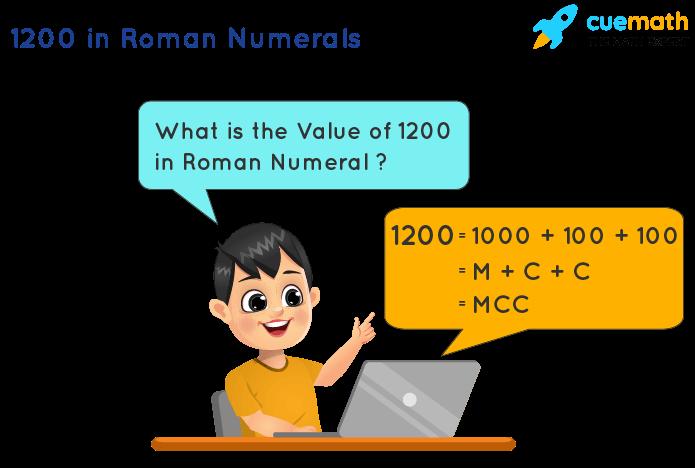 1200 in Roman Numerals