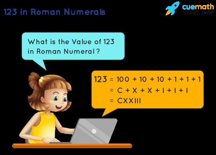 123 in Roman Numerals