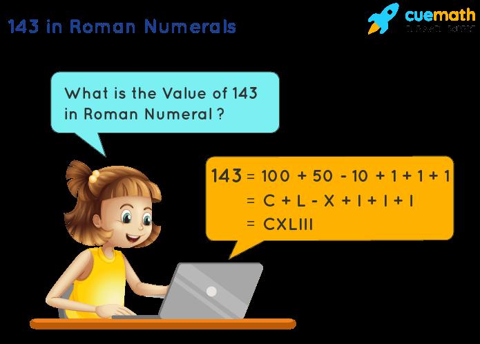 143 in Roman Numerals