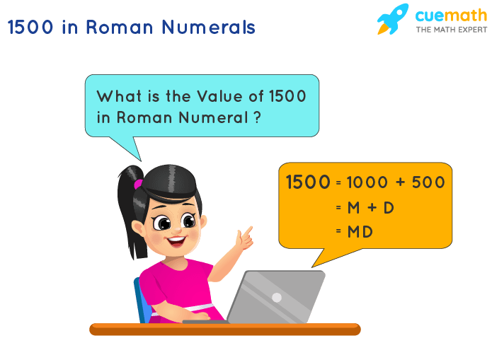 1500 in Roman Numerals