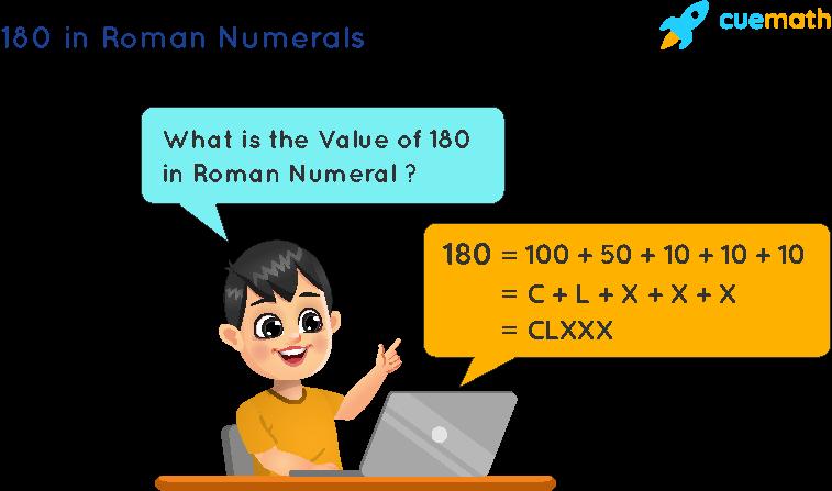 180 in Roman Numerals
