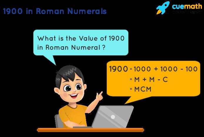 1900 in Roman Numerals
