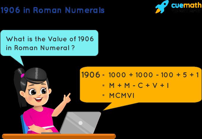 1906 in Roman Numerals