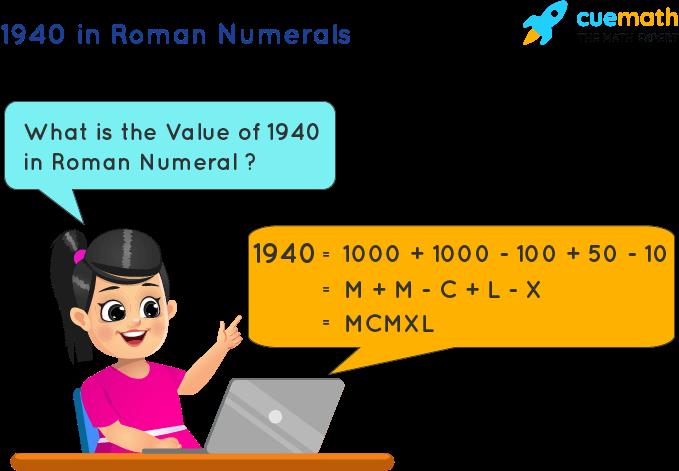 1940 in Roman Numerals