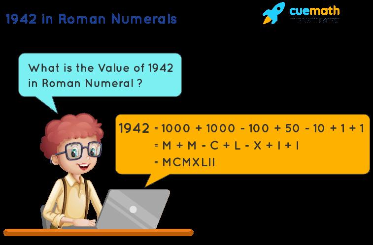 1942 in Roman Numerals