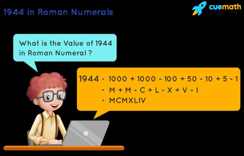 1944 in Roman Numerals