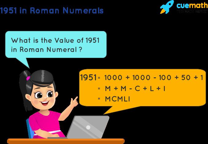 1951 in Roman Numerals