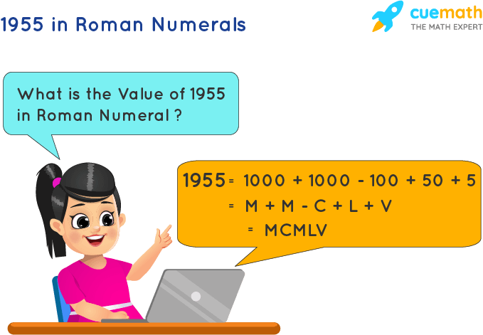 1955 in Roman Numerals