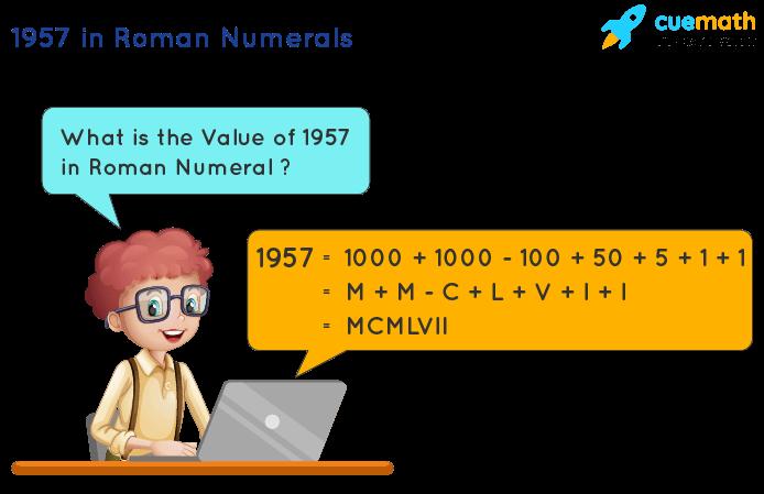 1957 in Roman Numerals