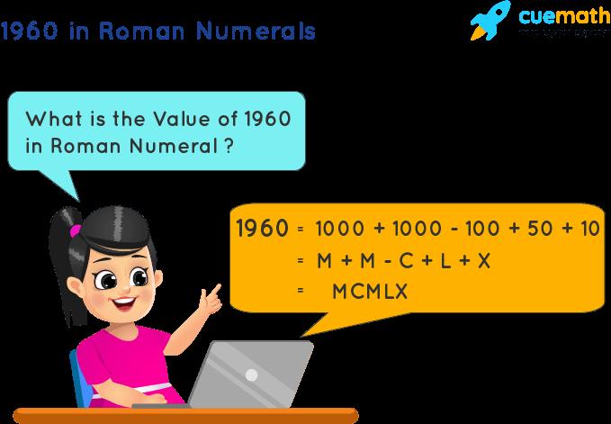 1960 in Roman Numerals