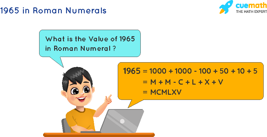 1965 in Roman Numerals
