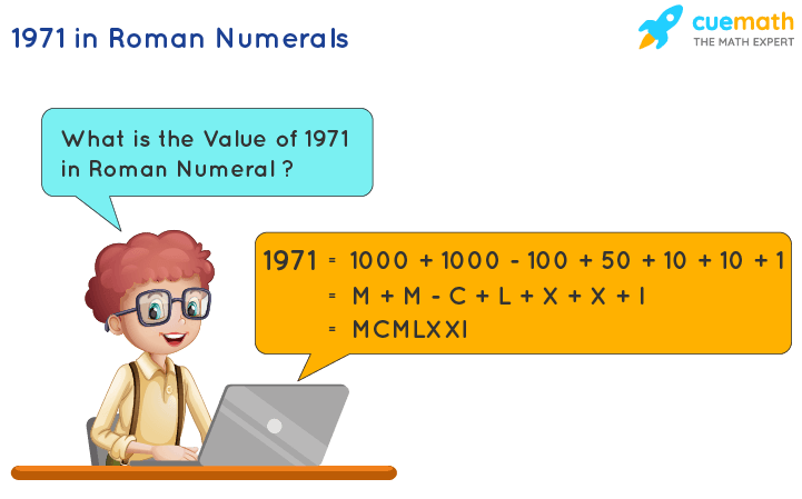 1971 in Roman Numerals