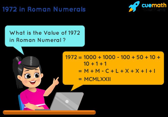 1972 in Roman Numerals