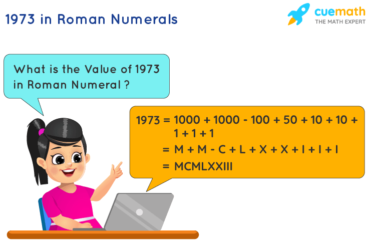 1973 in Roman Numerals