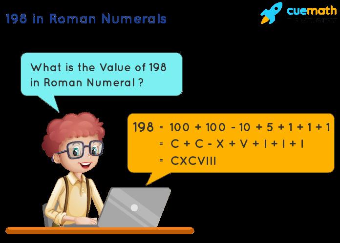 198 in Roman Numerals