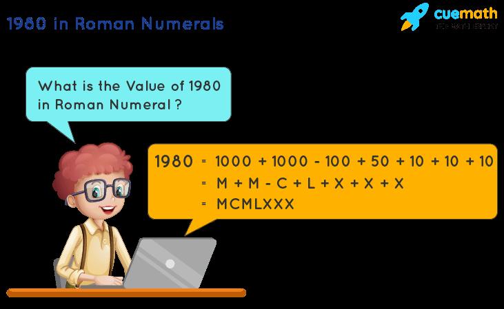 1980 in Roman Numerals