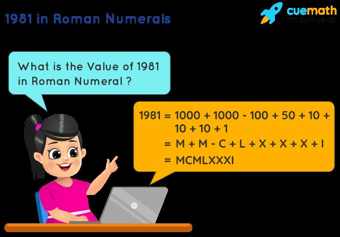 1981 in Roman Numerals