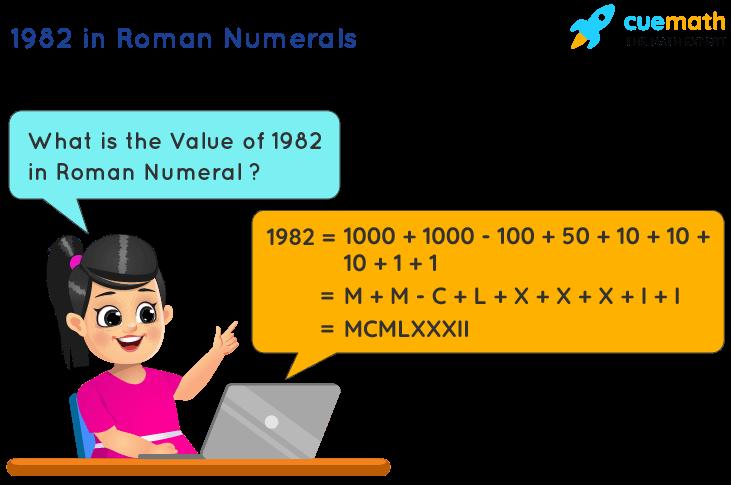 1982 in Roman Numerals