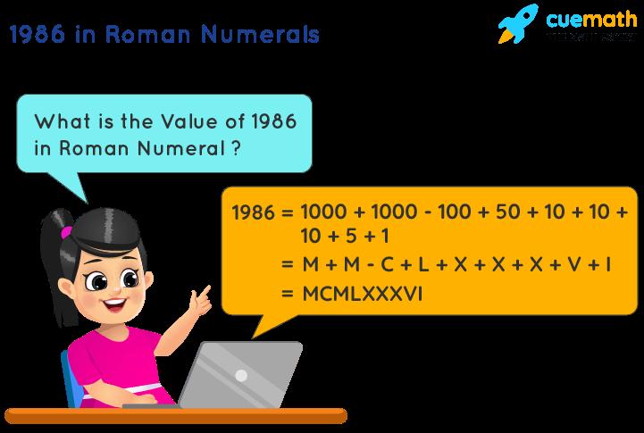 1986 in Roman Numerals