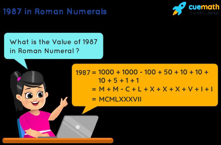 1987 in Roman Numerals