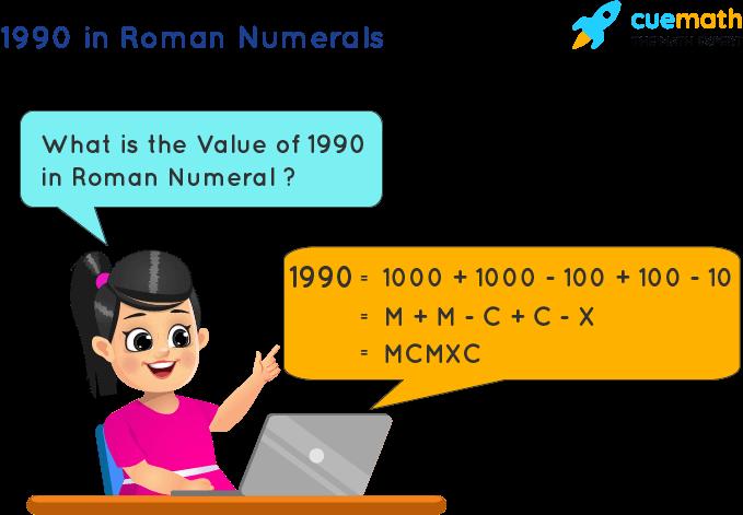 1990 in Roman Numerals