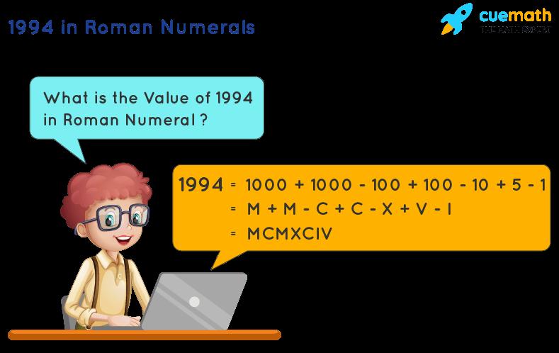 1994 in Roman Numerals